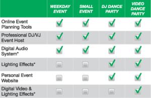 compare Beatbox DJ service